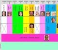 أقتراحات المرشحين بمسيساجا: يوليانه عازر و رون ستار و سيلفيستري و جون بيباوي وشربل باسيل أبرزهم